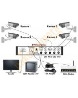 4 Kameralı Güvenlik Sistemi 5mp